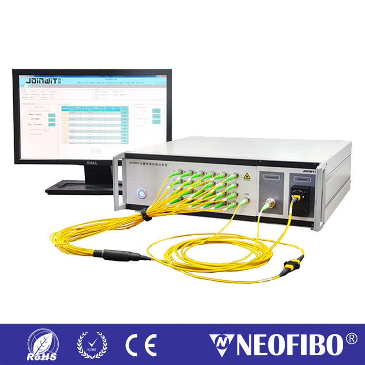 多通道台式衰减器FK-18001(SM)